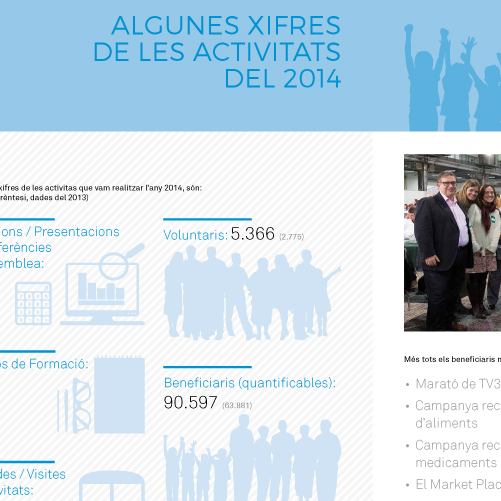 """Voluntaris de La Caixa""  ::  Memoria 2014"